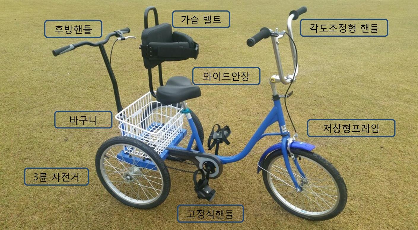 자전거설명.jpg